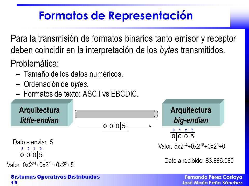 Fernando Pérez Costoya José María Peña Sánchez Sistemas Operativos Distribuidos 19 Formatos de Representación Para la transmisión de formatos binarios