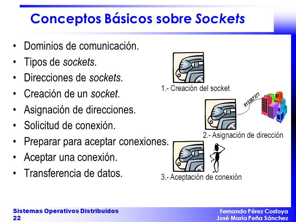 Fernando Pérez Costoya José María Peña Sánchez Sistemas Operativos Distribuidos 22 Conceptos Básicos sobre Sockets Dominios de comunicación. Tipos de