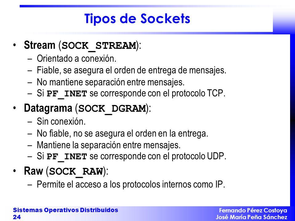 Fernando Pérez Costoya José María Peña Sánchez Sistemas Operativos Distribuidos 24 Tipos de Sockets Stream ( SOCK_STREAM ): –Orientado a conexión. –Fi