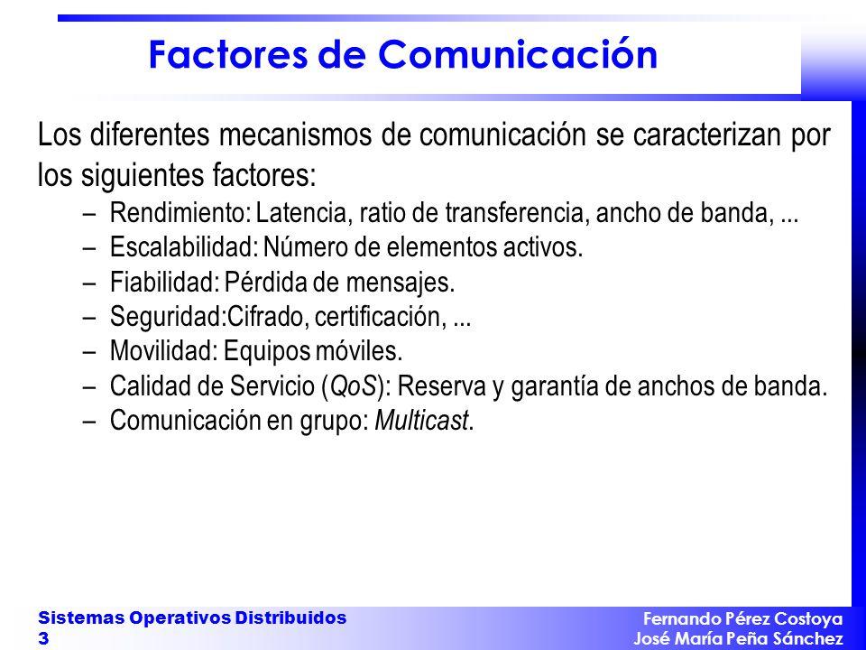 Fernando Pérez Costoya José María Peña Sánchez Sistemas Operativos Distribuidos 3 Factores de Comunicación Los diferentes mecanismos de comunicación se caracterizan por los siguientes factores: –Rendimiento: Latencia, ratio de transferencia, ancho de banda,...