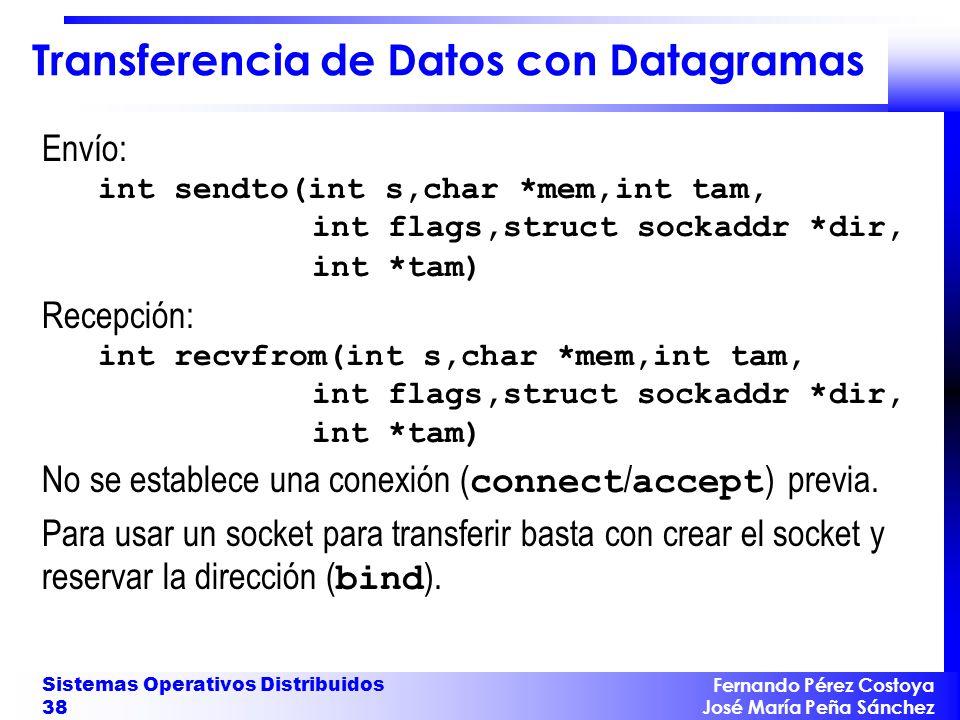 Fernando Pérez Costoya José María Peña Sánchez Sistemas Operativos Distribuidos 38 Transferencia de Datos con Datagramas Envío: int sendto(int s,char