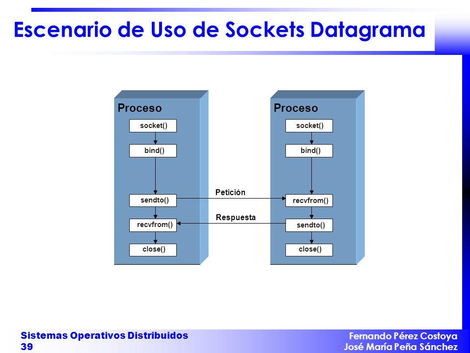 Fernando Pérez Costoya José María Peña Sánchez Sistemas Operativos Distribuidos 39 Escenario de Uso de Sockets Datagrama Proceso socket() bind() close