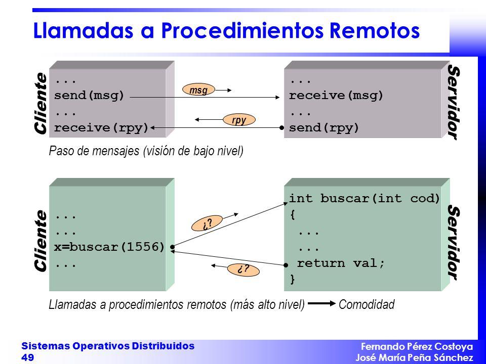 Fernando Pérez Costoya José María Peña Sánchez Sistemas Operativos Distribuidos 49 Llamadas a Procedimientos Remotos... send(msg)... receive(rpy)... r