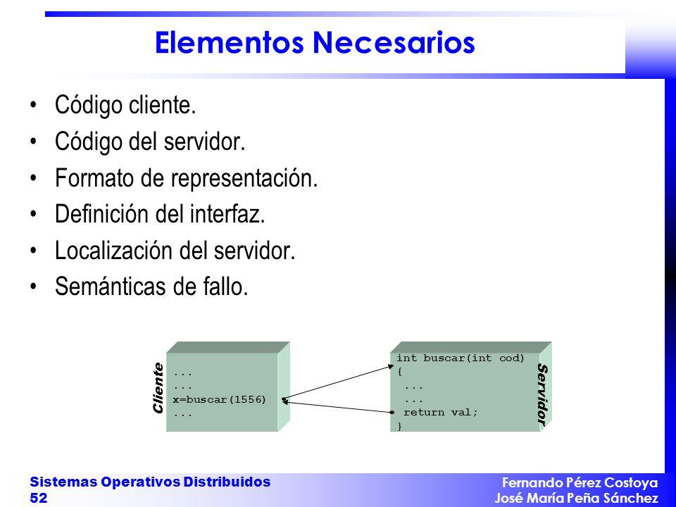 Fernando Pérez Costoya José María Peña Sánchez Sistemas Operativos Distribuidos 52 Elementos Necesarios Código cliente. Código del servidor. Formato d