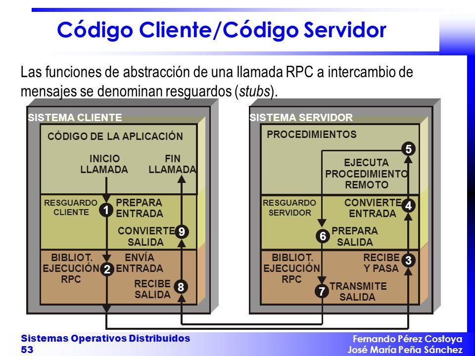 Fernando Pérez Costoya José María Peña Sánchez Sistemas Operativos Distribuidos 53 Código Cliente/Código Servidor Las funciones de abstracción de una llamada RPC a intercambio de mensajes se denominan resguardos ( stubs ).