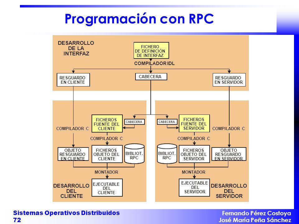 Fernando Pérez Costoya José María Peña Sánchez Sistemas Operativos Distribuidos 72 Programación con RPC COMPILADOR C CABECERA FICHEROS FUENTE DEL CLIE