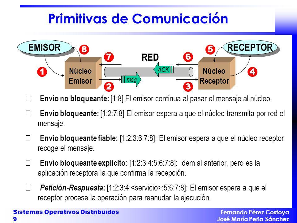 Fernando Pérez Costoya José María Peña Sánchez Sistemas Operativos Distribuidos 70 Ejemplo de Fichero IDL (Sun RPC) struct peticion { int a; int b; }; program SUMAR { version SUMAVER { int SUMA(peticion) = 1; } = 1; } = 99;