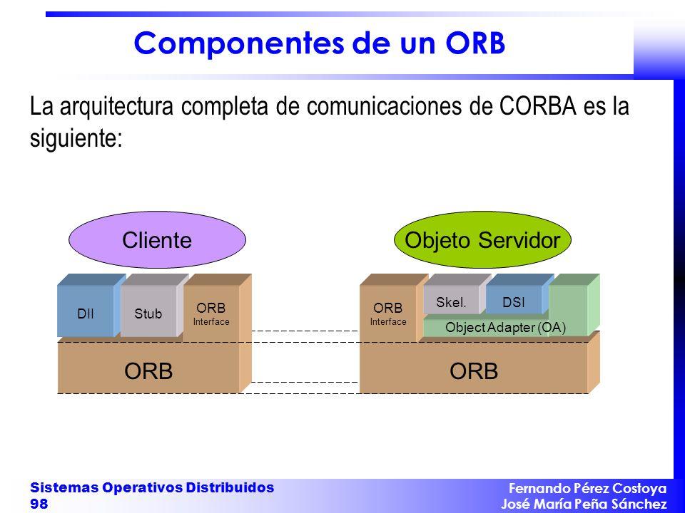 Fernando Pérez Costoya José María Peña Sánchez Sistemas Operativos Distribuidos 98 ORB DIIStub ORB Interface ORB Interface Skel.DSI Object Adapter (OA