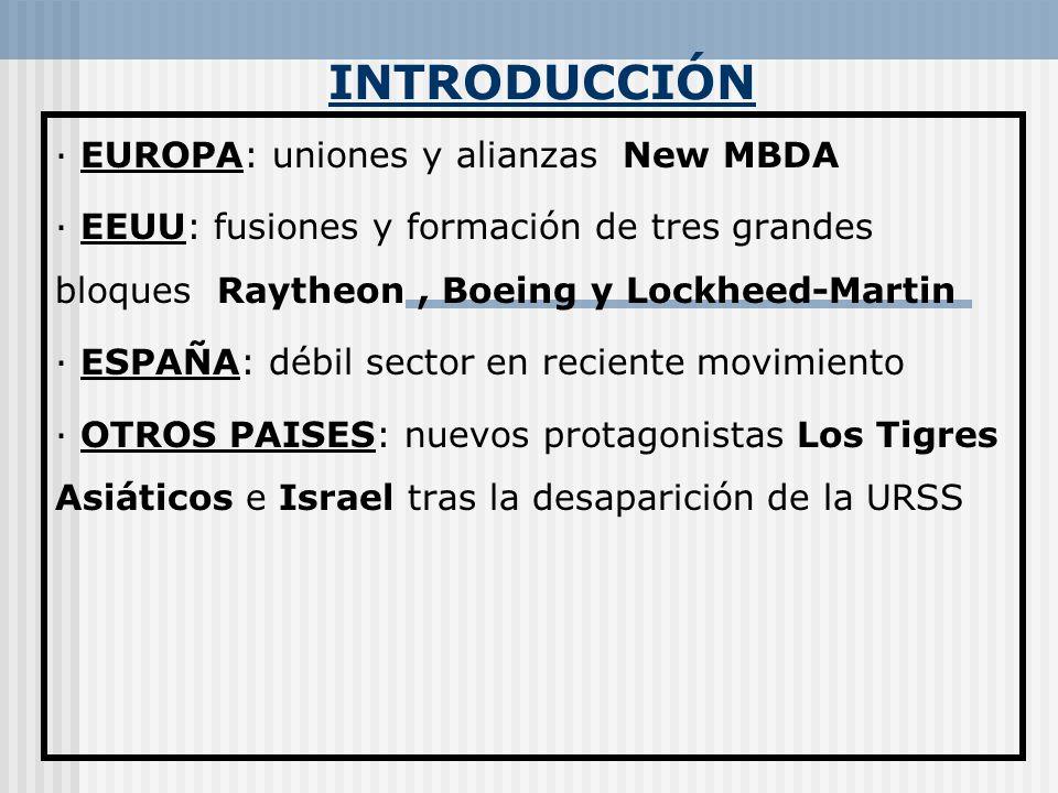 INTRODUCCIÓN · EUROPA: uniones y alianzas New MBDA · EEUU: fusiones y formación de tres grandes bloques Raytheon, Boeing y Lockheed-Martin · ESPAÑA: d