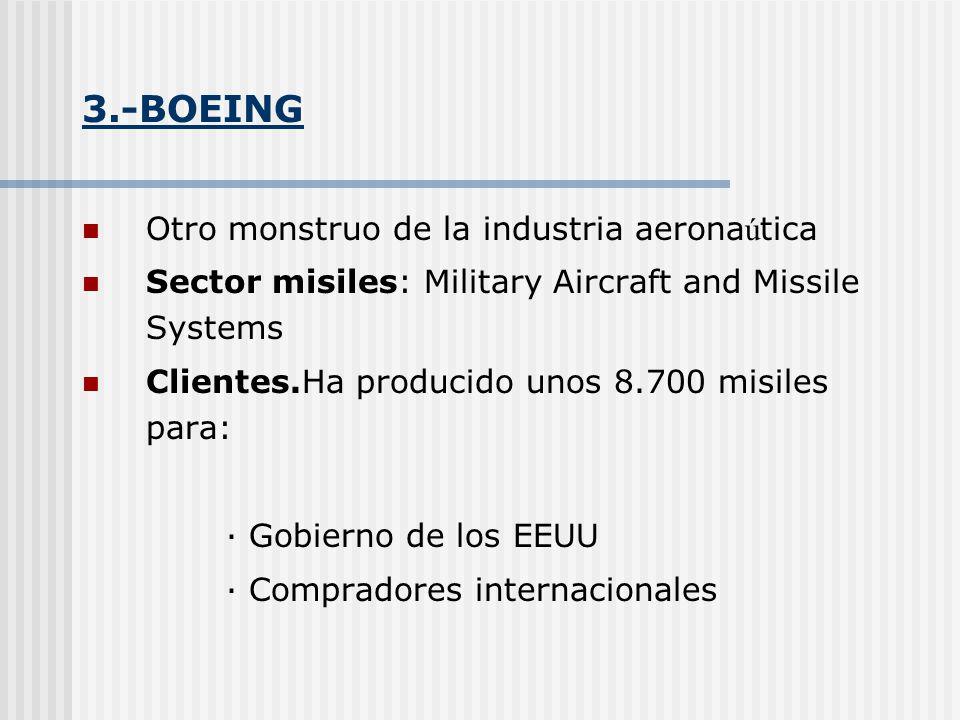3.-BOEING Otro monstruo de la industria aerona ú tica Sector misiles: Military Aircraft and Missile Systems Clientes.Ha producido unos 8.700 misiles p