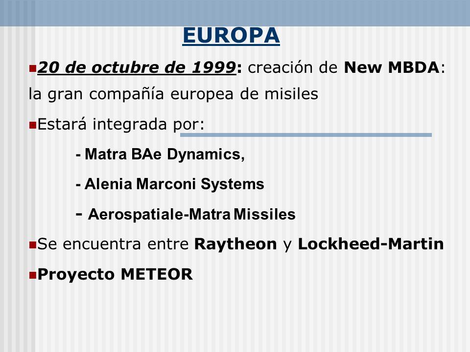 EUROPA 20 de octubre de 1999: creación de New MBDA: la gran compañía europea de misiles Estará integrada por: - Matra BAe Dynamics, - Alenia Marconi S