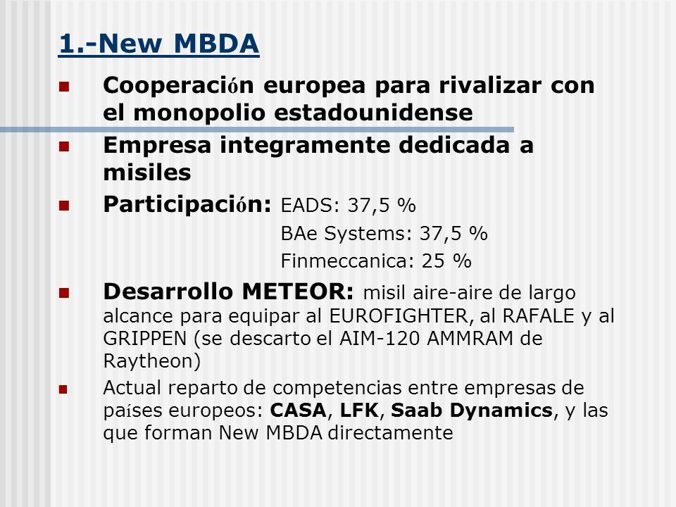 1.-New MBDA Cooperaci ó n europea para rivalizar con el monopolio estadounidense Empresa integramente dedicada a misiles Participaci ó n: EADS: 37,5 %