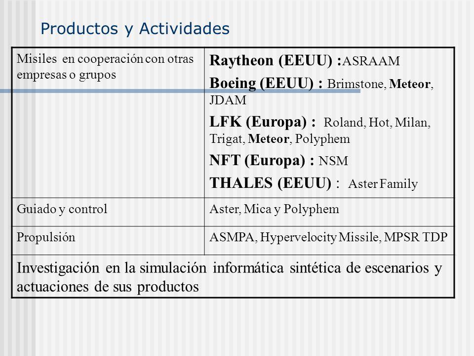 Productos y Actividades Misiles en cooperación con otras empresas o grupos Raytheon (EEUU) : ASRAAM Boeing (EEUU) : Brimstone, Meteor, JDAM LFK (Europ