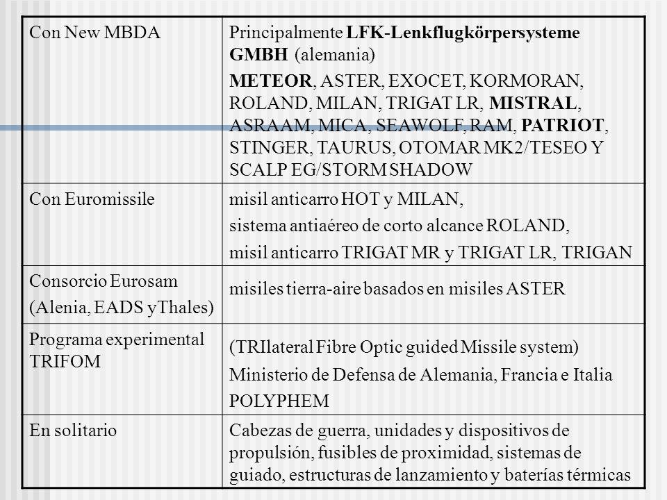 Con New MBDAPrincipalmente LFK-Lenkflugkörpersysteme GMBH (alemania) METEOR, ASTER, EXOCET, KORMORAN, ROLAND, MILAN, TRIGAT LR, MISTRAL, ASRAAM, MICA,