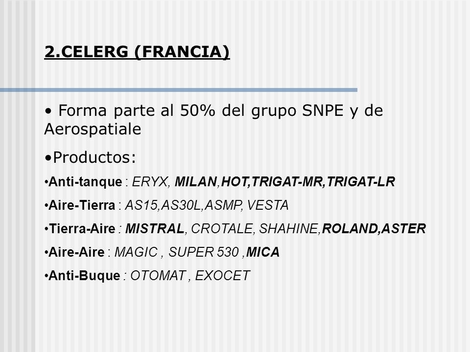 2.CELERG (FRANCIA) Forma parte al 50% del grupo SNPE y de Aerospatiale Productos: Anti-tanque : ERYX, MILAN,HOT,TRIGAT-MR,TRIGAT-LR Aire-Tierra : AS15