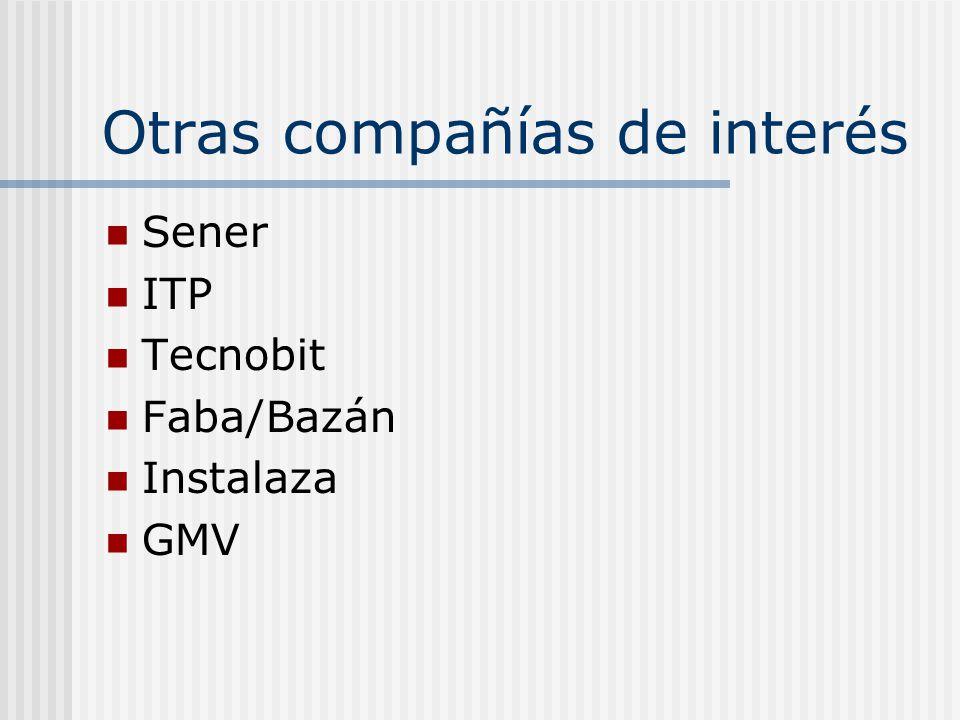 Otras compañías de interés Sener ITP Tecnobit Faba/Bazán Instalaza GMV