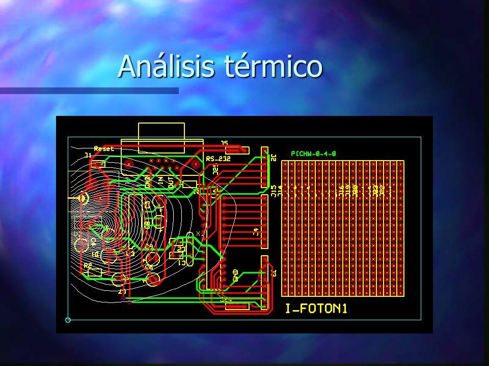 Análisis térmico