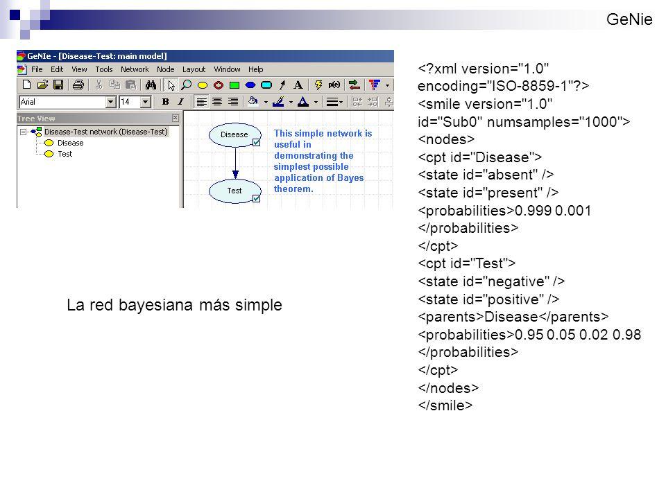 GeNie <?xml version= 1.0 encoding= ISO-8859-1 ?> <smile version= 1.0 id= Sub0 numsamples= 1000 > 0.999 0.001 Disease 0.95 0.05 0.02 0.98 La red bayesiana más simple