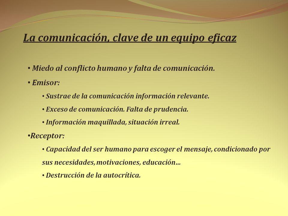 La comunicación, clave de un equipo eficaz Miedo al conflicto humano y falta de comunicación. Emisor: Sustrae de la comunicación información relevante