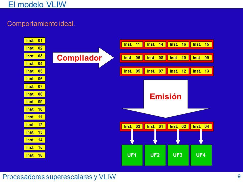 Procesadores superescalares y VLIW Etapa de finalización Consistencia de memoria 30 LDR1,200(R0) DMULR1,R1,R1 SDR1,200(R0) ANDR3,R4,R5 DSLLVR6,R7,R8 LDR2,400(R0) DADDR2,R2,R2 SDR2,400(R0) No pueden ejecutarse por riesgo RAW Sí se pueden ejecutar (emisión fuera de orden) ¿Qué ocurre si esta instrucción se retrasa.