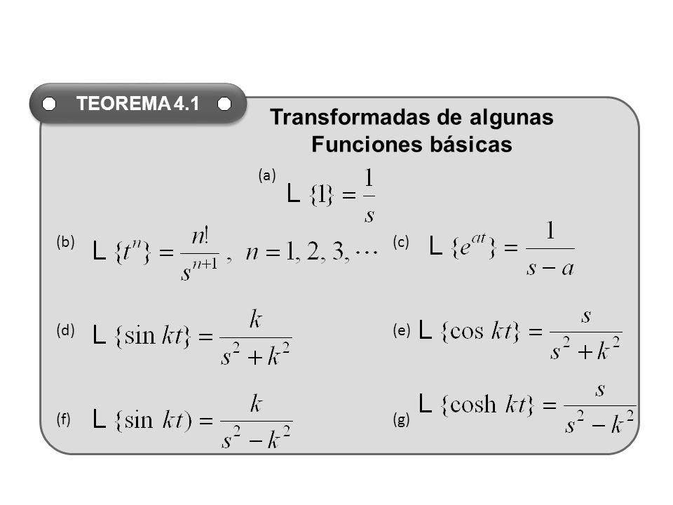 (a) (b)(c) (d)(e) (f)(g) TEOREMA 4.1 Transformadas de algunas Funciones básicas