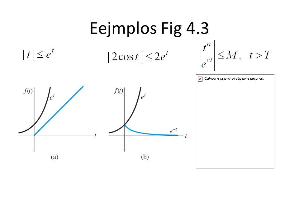 Eejmplos Fig 4.3