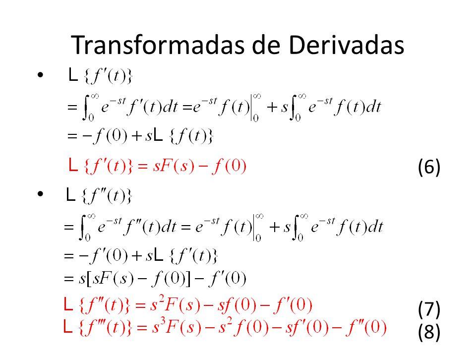 Transformadas de Derivadas (6) (7) (8)