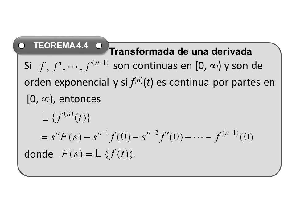 Si son continuas en [0, ) y son de orden exponencial y si f (n) (t) es continua por partes en [0, ), entonces donde TEOREMA 4.4 Transformada de una derivada