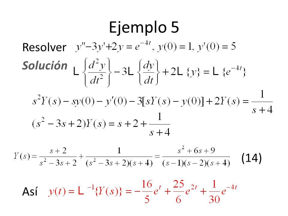 Ejemplo 5 Resolver Solución (14) Así