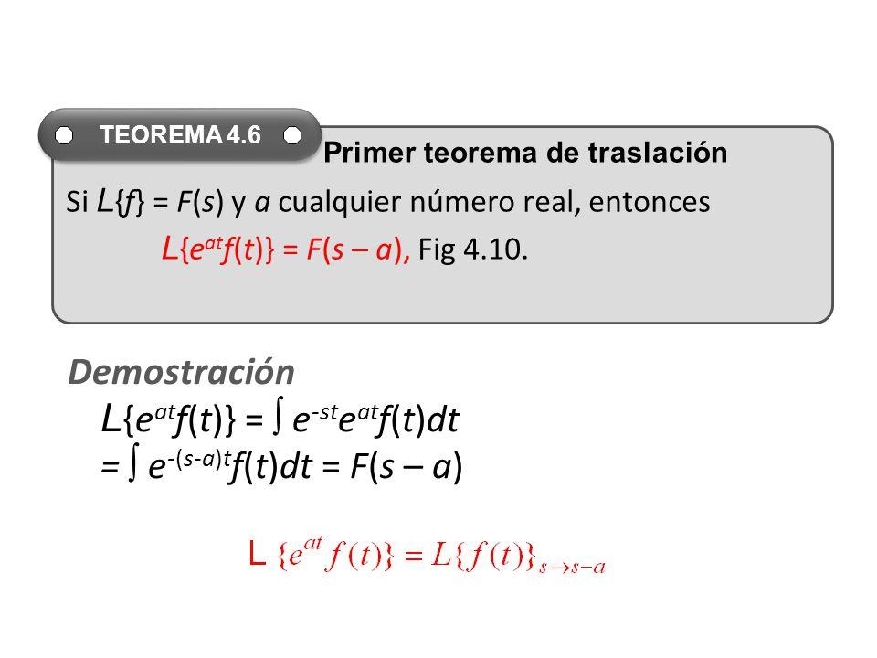 Demostración L {e at f(t)} = e -st e at f(t)dt = e -(s-a)t f(t)dt = F(s – a) Si L {f} = F(s) y a cualquier número real, entonces L {e at f(t)} = F(s – a), Fig 4.10.