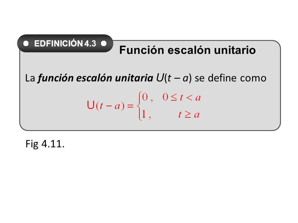 La función escalón unitaria U (t – a) se define como EDFINICIÓN 4.3 Función escalón unitario Fig 4.11.