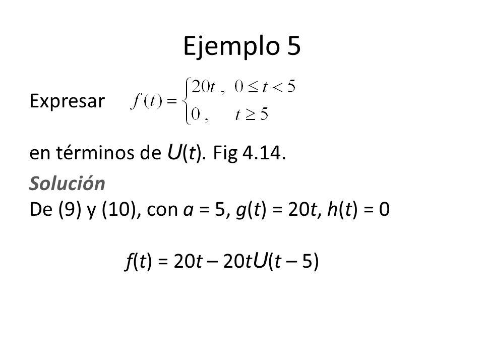 Expresar en términos de U (t).Fig 4.14.