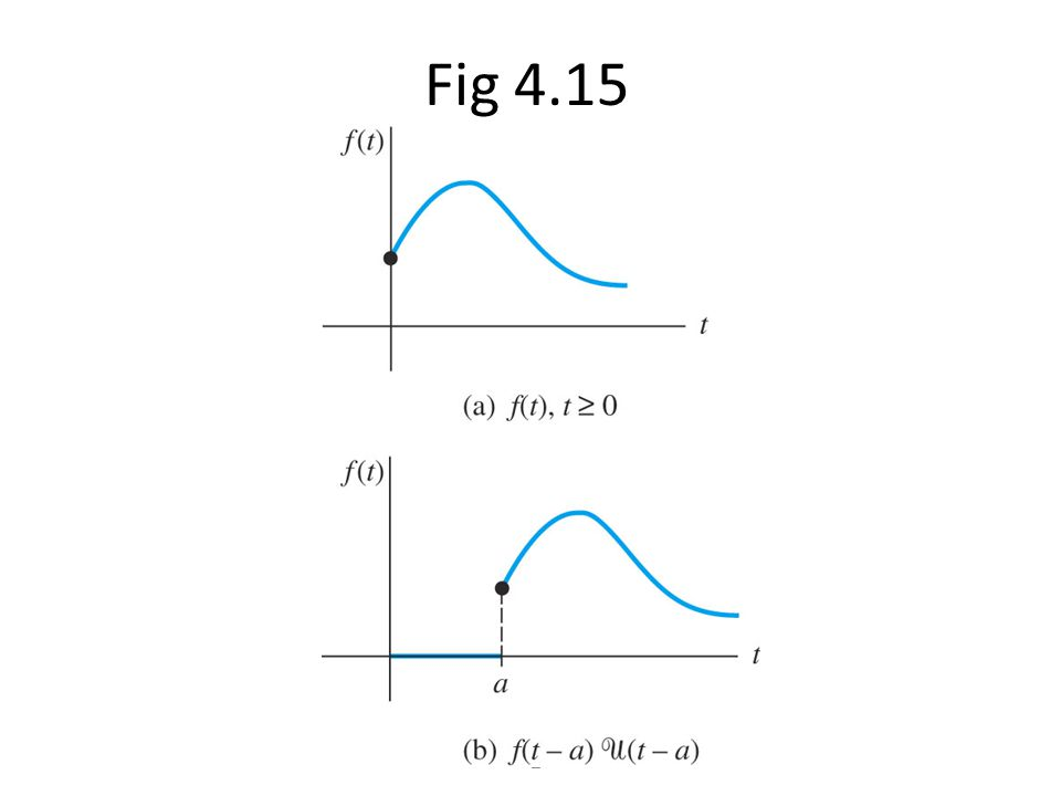 Ch4_51 Fig 4.15