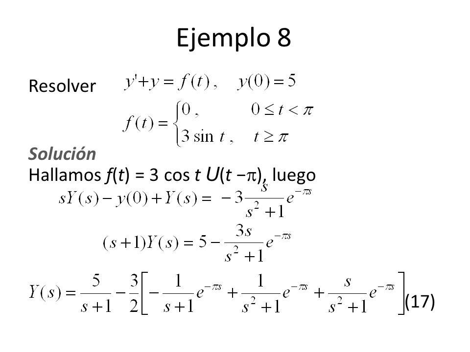 Resolver Solución Hallamos f(t) = 3 cos t U (t ), luego (17) Ejemplo 8