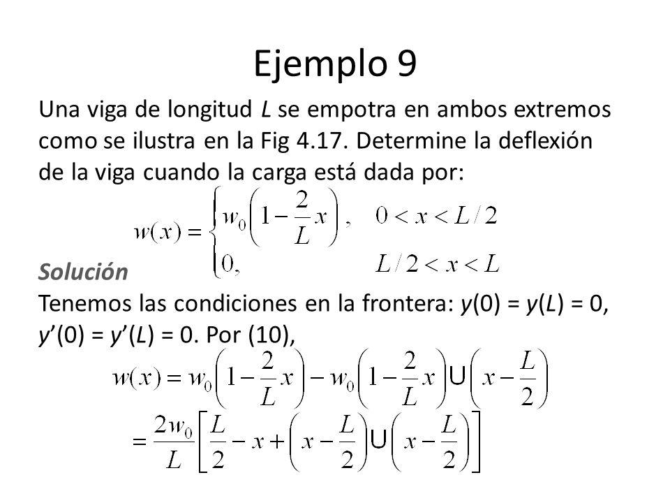 Una viga de longitud L se empotra en ambos extremos como se ilustra en la Fig 4.17.