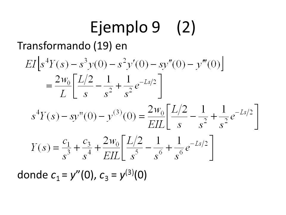 Ejemplo 9 (2) Transformando (19) en donde c 1 = y(0), c 3 = y (3) (0)