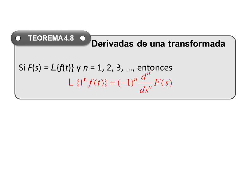Si F(s) = L {f(t)} y n = 1, 2, 3, …, entonces TEOREMA 4.8 Derivadas de una transformada