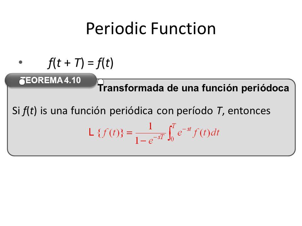 Periodic Function f(t + T) = f(t) Si f(t) is una función periódica con período T, entonces TEOREMA 4.10 Transformada de una función periódoca