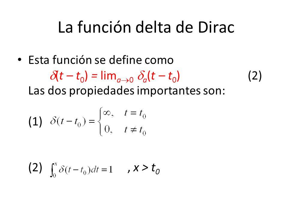 La función delta de Dirac Esta función se define como (t – t 0 ) = lim a 0 a (t – t 0 )(2) Las dos propiedades importantes son: (1) (2), x > t 0