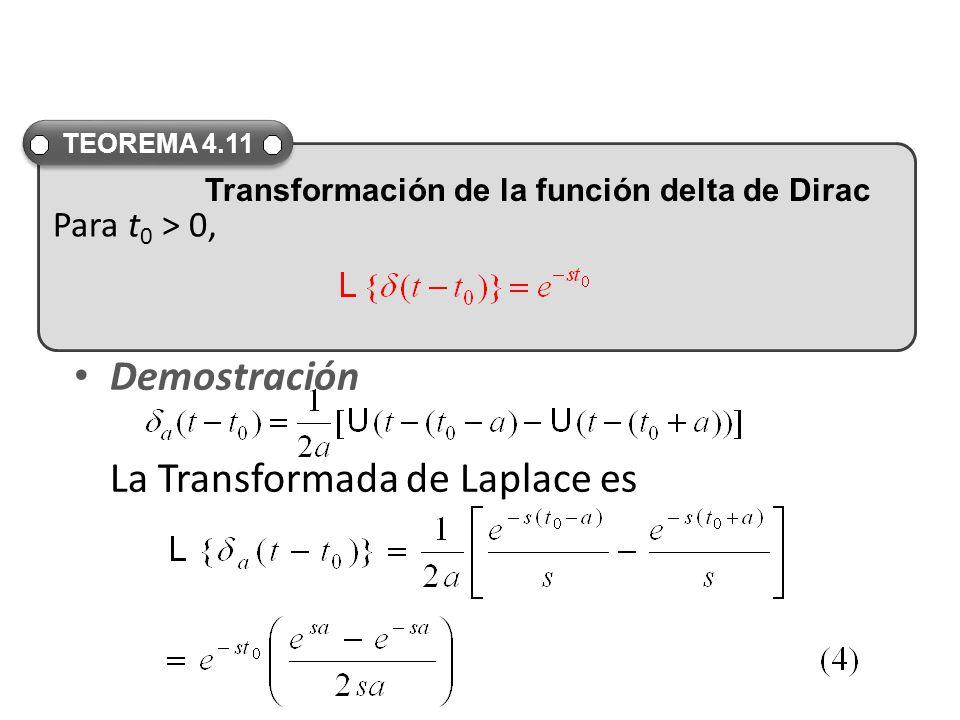 Demostración La Transformada de Laplace es Para t 0 > 0, TEOREMA 4.11 Transformación de la función delta de Dirac