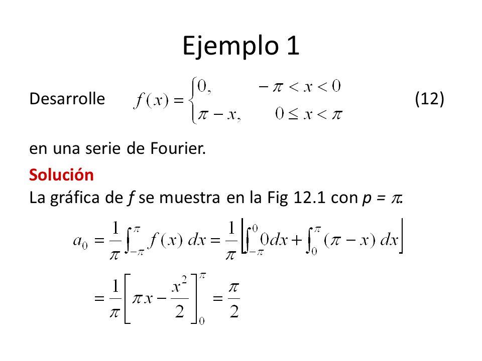 Ejemplo 1 Desarrolle (12) en una serie de Fourier.