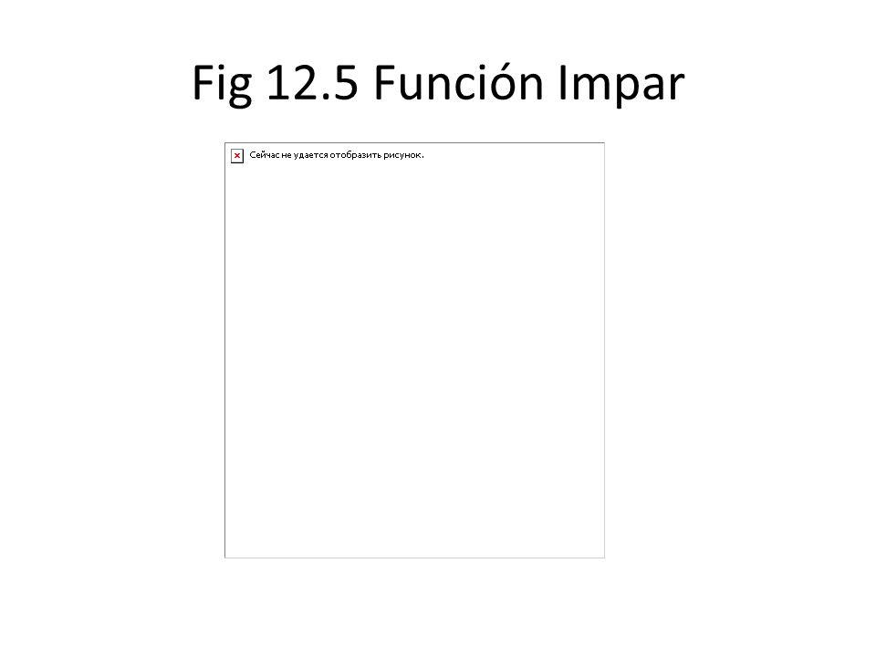 Fig 12.5 Función Impar