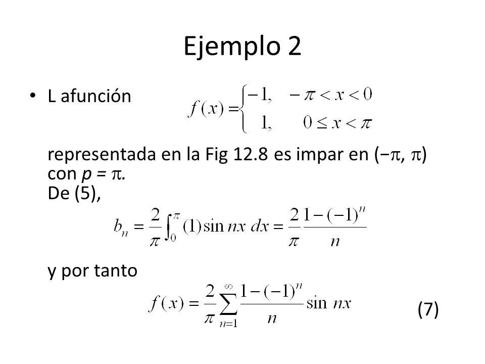 Ejemplo 2 L afunción representada en la Fig 12.8 es impar en (, ) con p =. De (5), y por tanto (7)