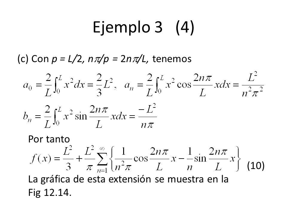Ejemplo 3 (4) (c) Con p = L/2, n /p = 2n /L, tenemos Por tanto (10) La gráfica de esta extensión se muestra en la Fig 12.14.