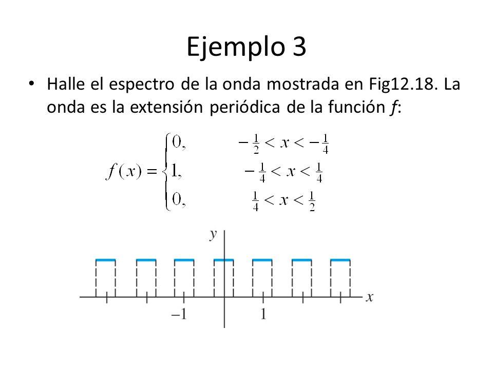 Ejemplo 3 Halle el espectro de la onda mostrada en Fig12.18.