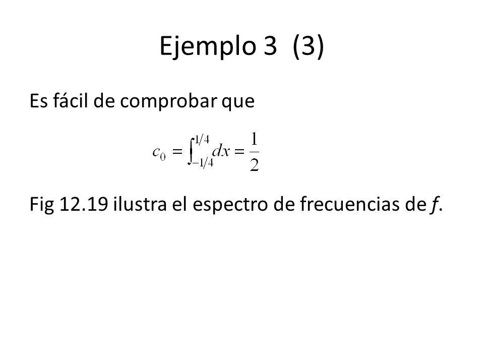 Ejemplo 3 (3) Es fácil de comprobar que Fig 12.19 ilustra el espectro de frecuencias de f.