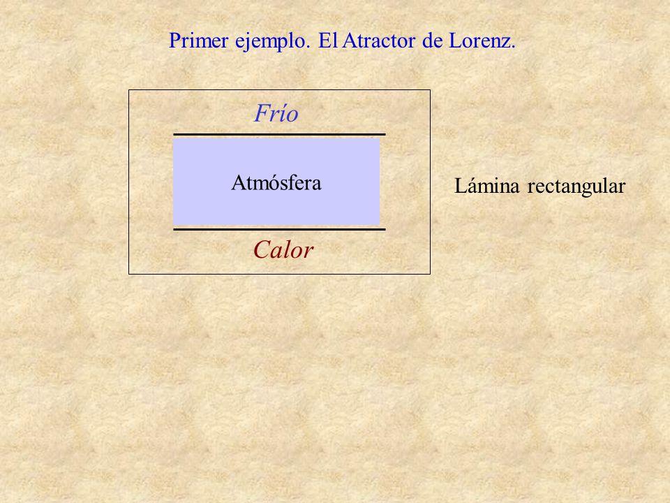 Primer ejemplo.El Atractor de Lorenz.