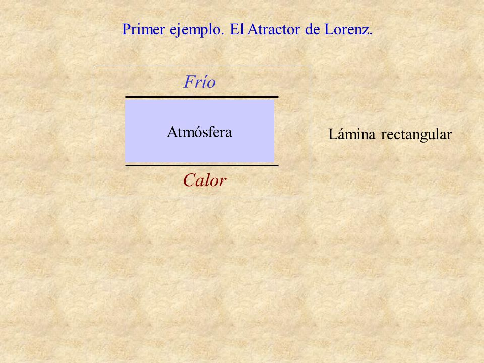 Otros ejemplos. Fractales Conjunto de Juliá (z 3 +c)/(dz) z c=0,001 d=0,95-0,31225i