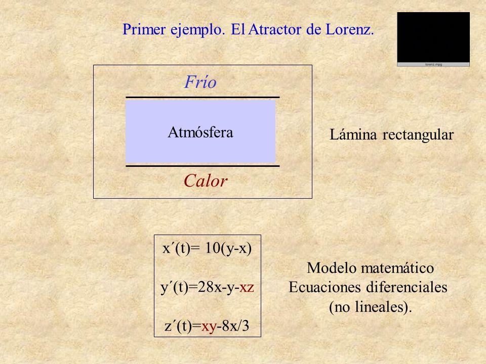 Otros ejemplos. Fractales Conjunto de Juliá (z 5 +c)/z 3 z c=0,001