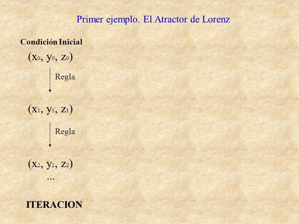 Un poco de historia Henri Poincaré 1854-1912 Puede ocurrir que pequeñas diferencias en las condiciones iniciales produzcan grandes diferencias al final… la predicción resulta imposible.